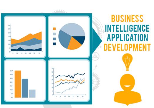 Understanding More Business Intelligence App Development