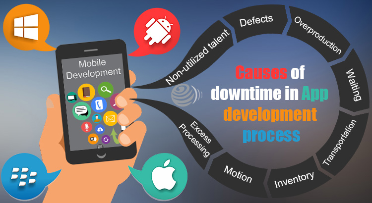 Effective Tips to Avoid DOWNTIME during the App Development Process