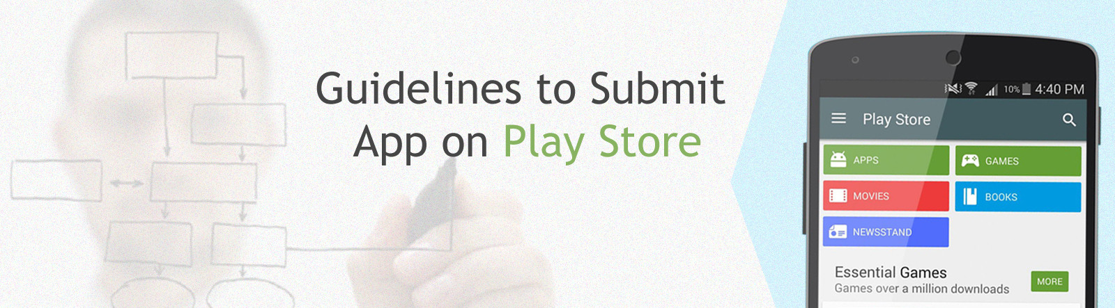 App Submission to Google Play Store – Tips and Guideline to Follow
